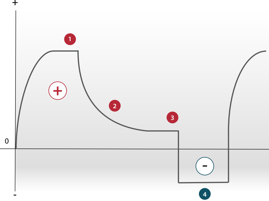 diagram%20AC_normal.png